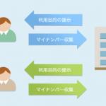 マイナンバー制度に伴う会社の情報管理とリスク回避。