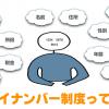 中小企業におけるマイナンバー制度