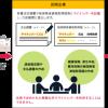 マイナンバー制度による法人や担当者、従業員に対する影響について。