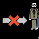 中小企業にも関するマイナンバー制度の危険性と対応