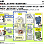 企業とマイナンバー制度 それぞれの管理方法