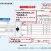 マイナンバー制度開始後の源泉徴収票の変更について~給与所得の源泉徴収票~
