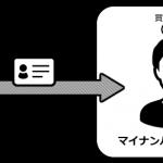 マイナンバー制度、収集と保管について